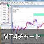 MT4_Chart_0