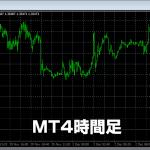 MT4_bar_0