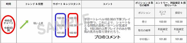 取引シグナル PDF
