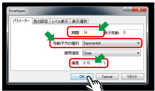 FXエンベロープ設定値