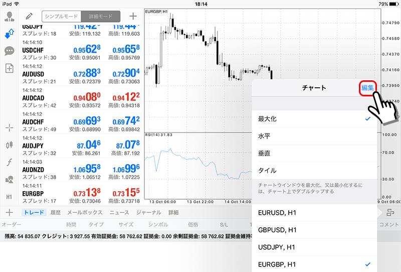 MT4 ipad チャート表示編集画面