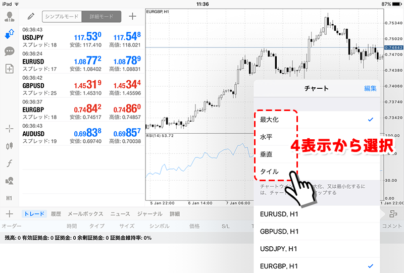 Forex chart for ipad