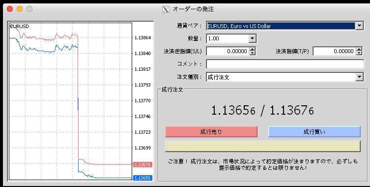Mac MT4 文字化け修正完了