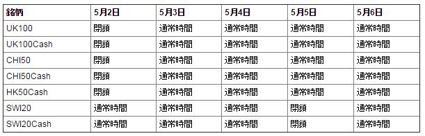 XM各国の祝日取引時間