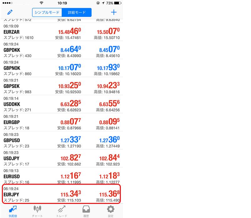 MT4 iPhoneアプリ通貨ペア