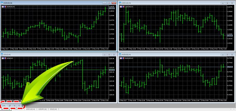 MT4 チャート整理