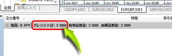 XM 3,000円ボーナス反映