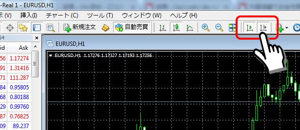 MT4 チャートプロパティアイコン