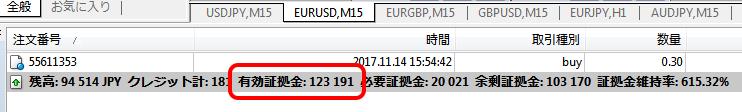MT4の有効証拠金表示