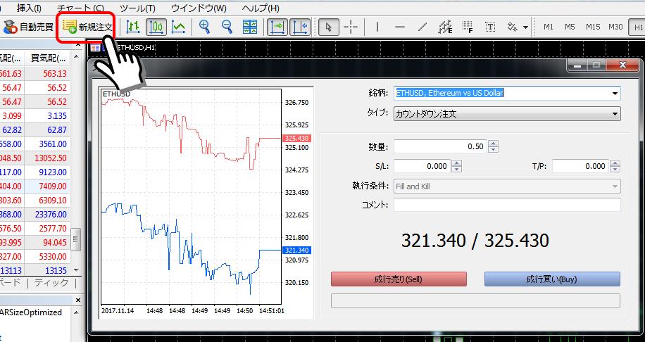 MT5 暗号通貨取引画面