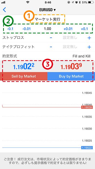 MT5アプリ取引画面