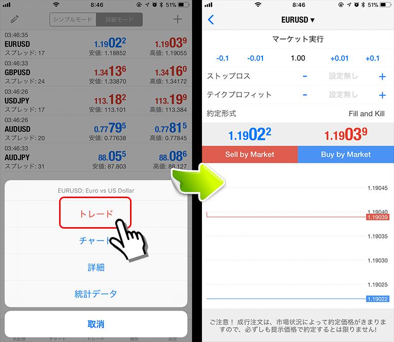 MT5アプリ 注文画面表示