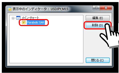 MT4 パラボリックSAR 削除画面
