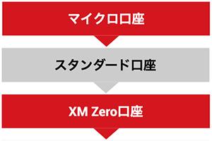 xm口座比較