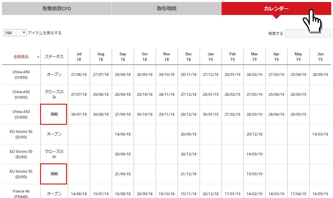先物株式指数 満期日