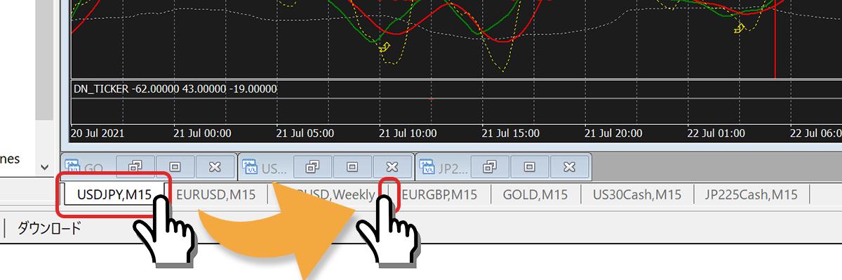MT4チャート整列順番変更