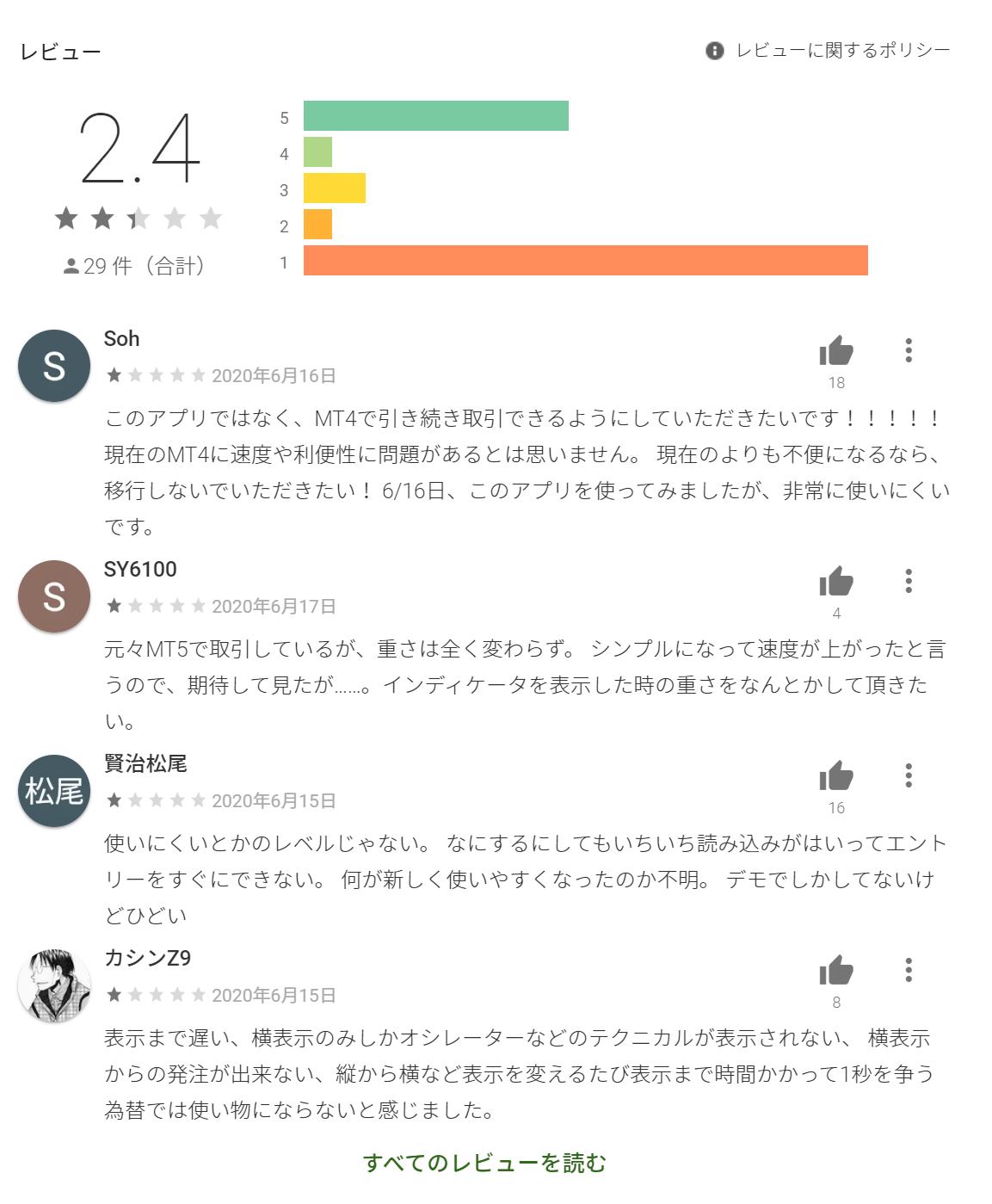 XM公式アプリの評判