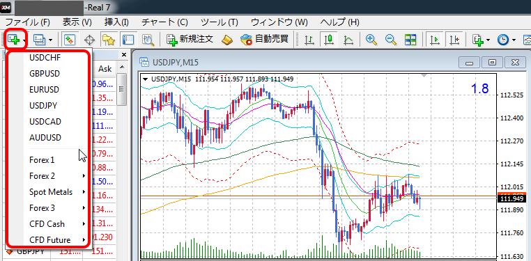 MT4 チャート表示